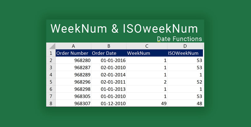 weeknum and isoweeknum funtions