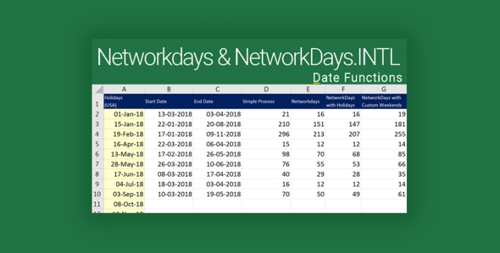 Excel Networkdays and Excel Networkdays.INTL