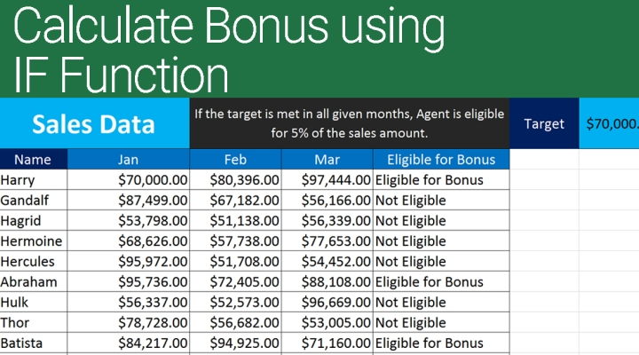 Calculate Bonus in Excel Using IF Function