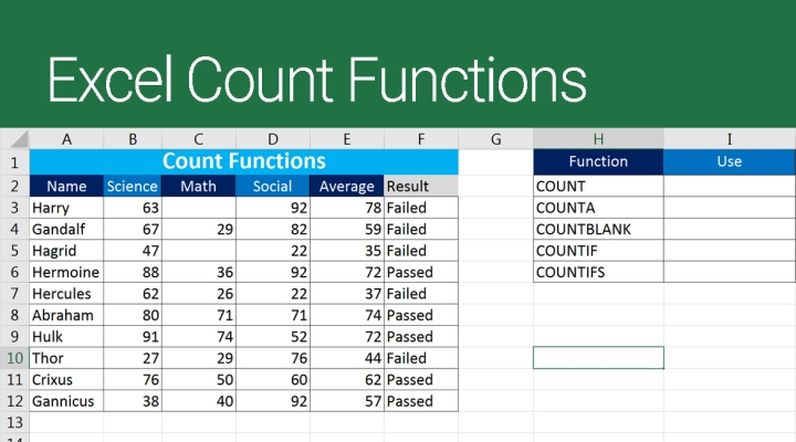 Excel Count Functions