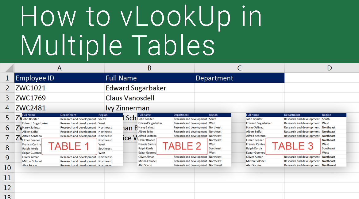 VLookup for Multiple Sheets with Example