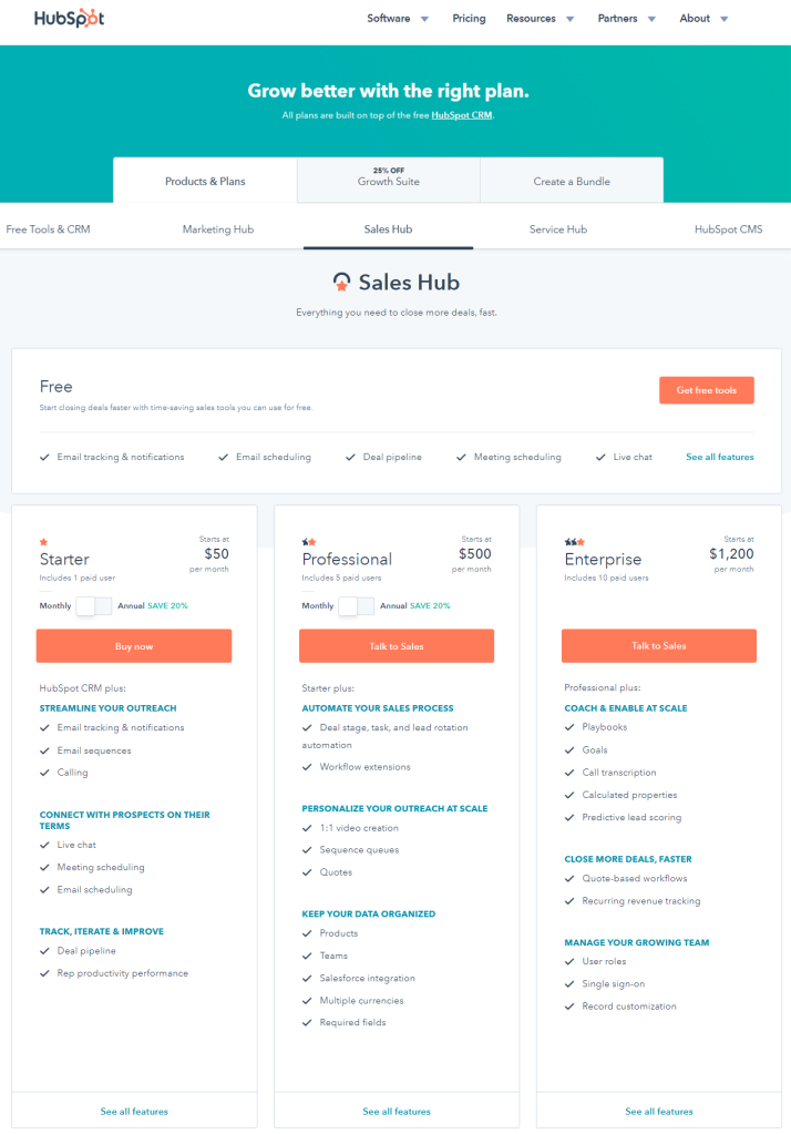 HubSpot CRM Monthly Pricing