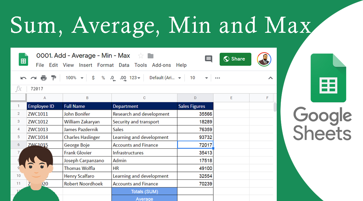 Google Sheets – Sum, Average, Min & Max